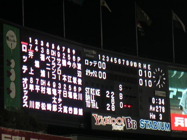 非常に見やすいスコアボード、チーム名が日本語表記なのがお気に入りです。この年、オーティズはオリックスに在籍してたんよねぇ。
