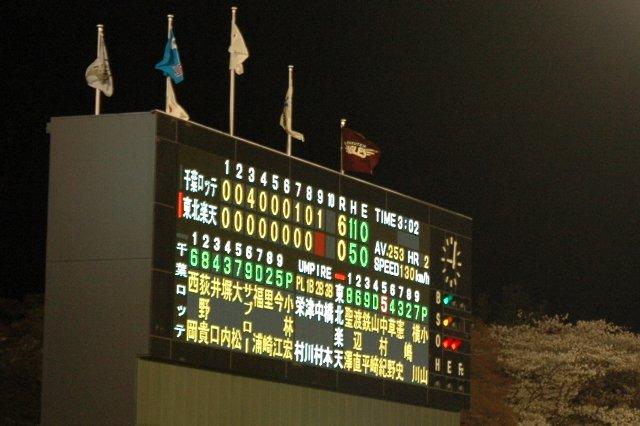 時間表示、スピードガン、打率・本塁打数表示、地方球場にしては十分すぎる設備です。