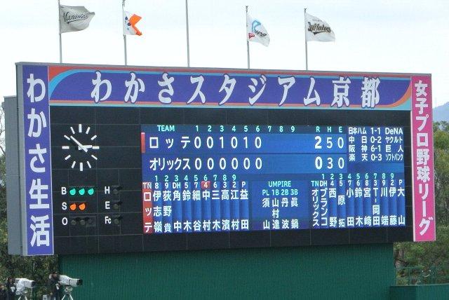 西京極球場(わかさスタジアム京都)