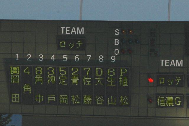 Marines側も短いイニングで選手を交代しましたが、3番角中と4番神戸だけは交代させず。グランセローズの各投手が、一軍を経験する選手と対戦する貴重な機会を残してくれました。