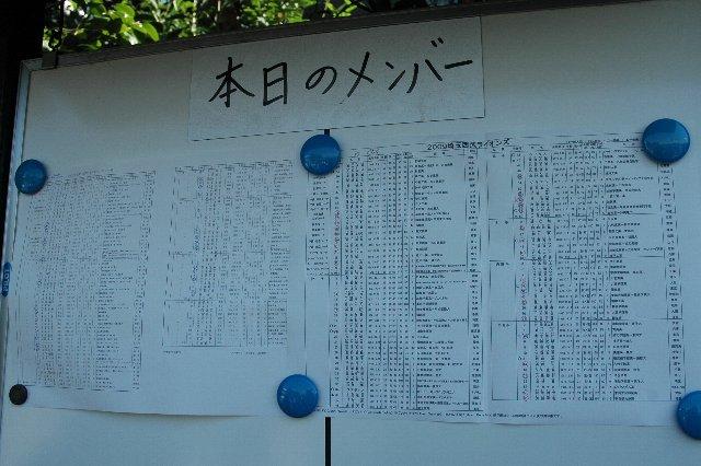 選手情報は細かい字で書かれたメンバー表が1枚張り出されるだけ。自前で情報を持って行かないと、楽しみ半減かも。