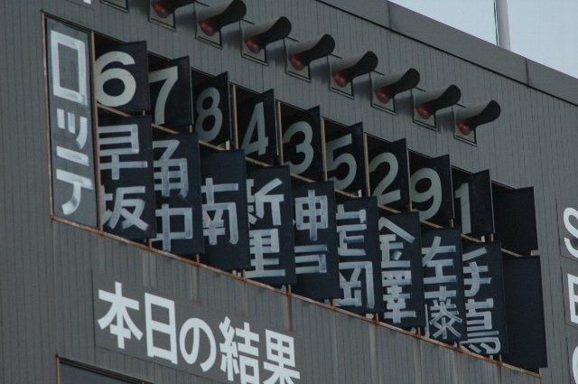 神奈川県立相模原球場