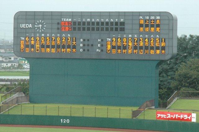 DH制対応、審判名表示...とBCリーグが使用する球場のスコアボードの中では、フルスペックに近い。