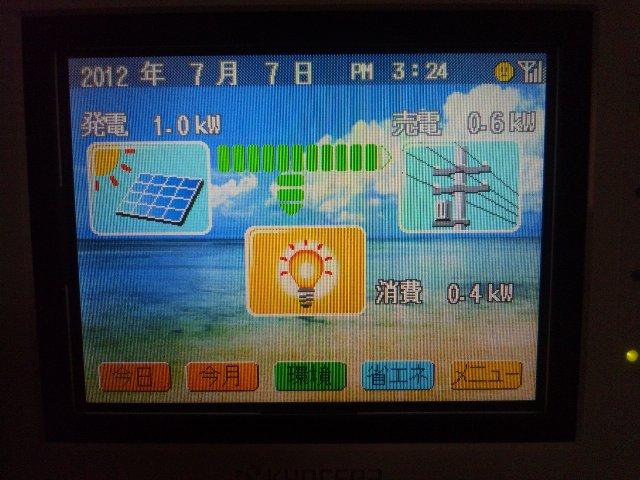 曇天だと発電量が限られるので、晴天時にどこまで発電量が伸びるのか早く見てみたいですね。