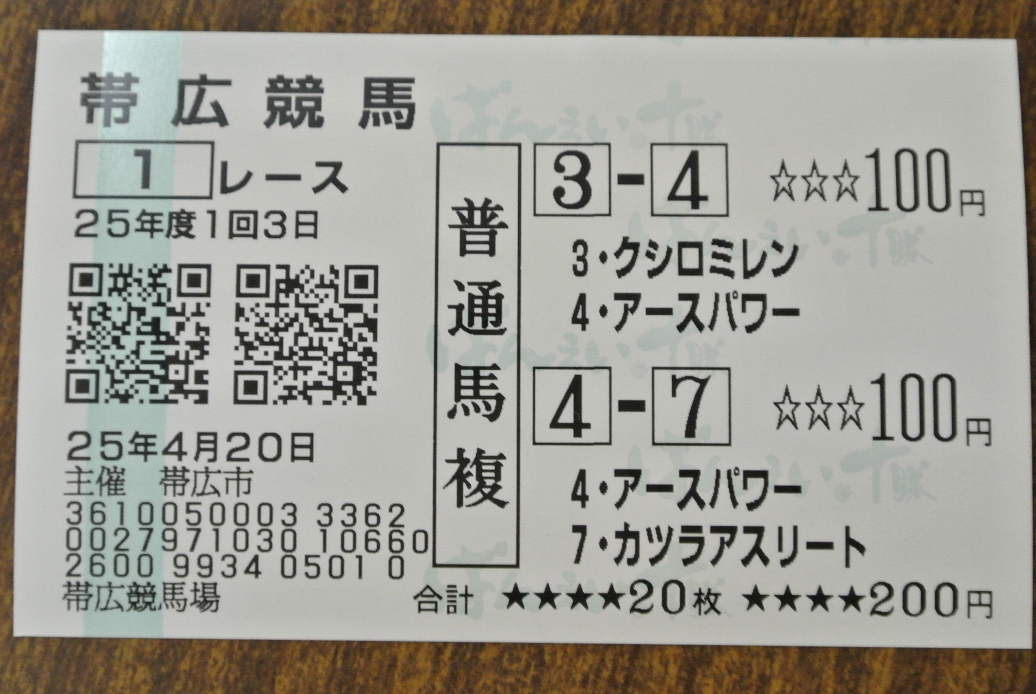 地名が入った投票券、旅の土産として面白いかも。